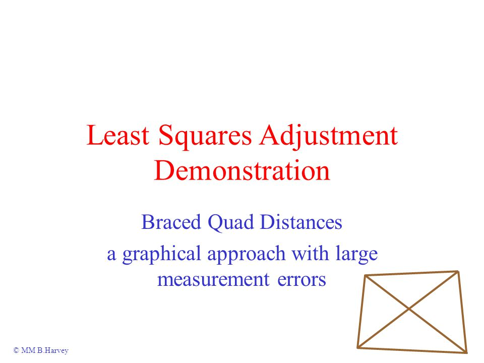 Least Squares Adjustment Demonstration Braced Quad Distances a graphical approach with large measurement errors © MM B.Harvey