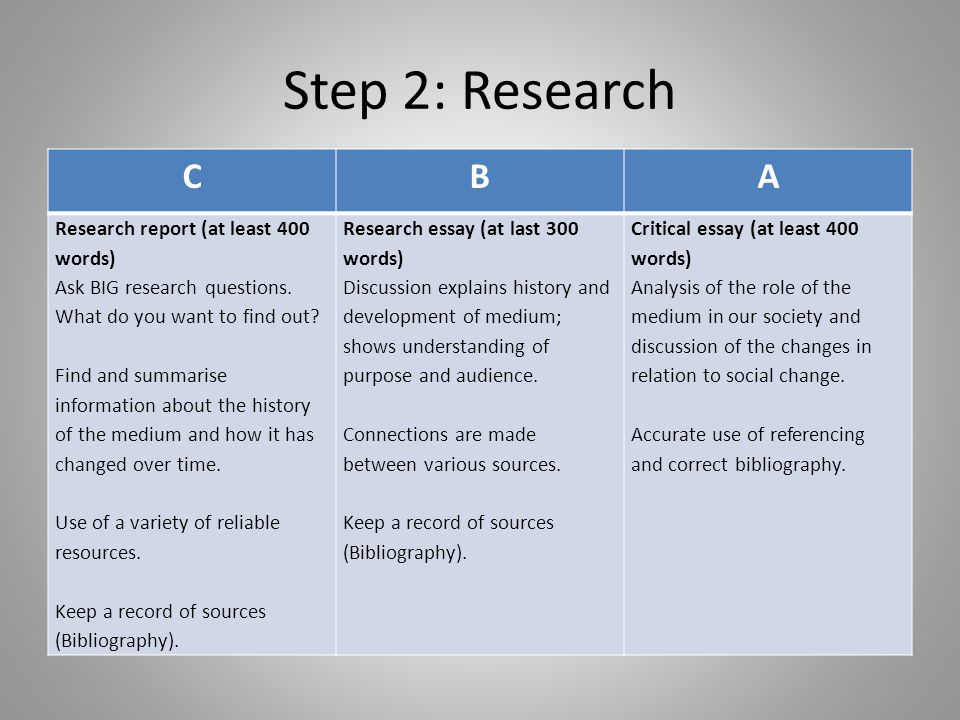 Step 2: Research CBA Research report (at least 400 words) Ask BIG research questions.