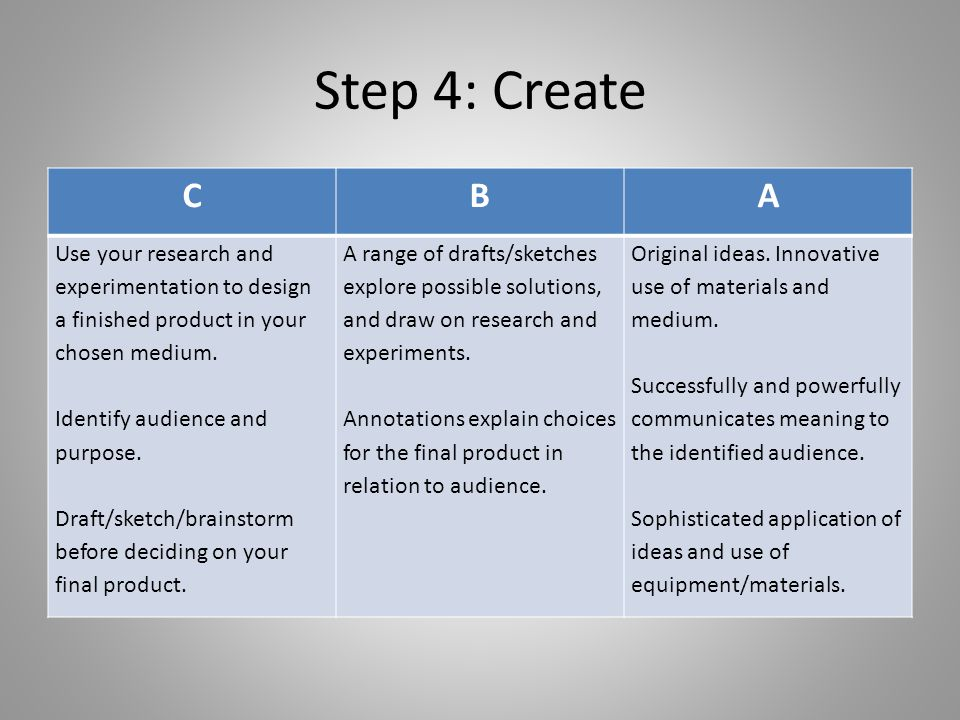 Step 4: Create CBA Use your research and experimentation to design a finished product in your chosen medium. Identify audience and purpose. Draft/sket