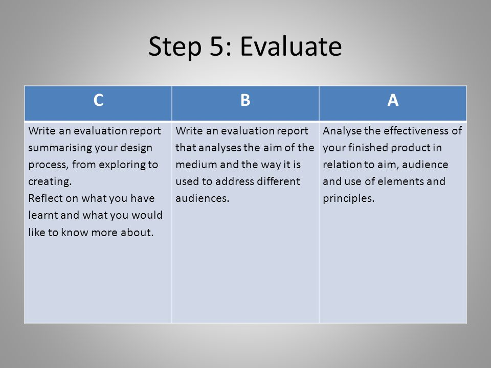 Step 5: Evaluate CBA Write an evaluation report summarising your design process, from exploring to creating. Reflect on what you have learnt and what