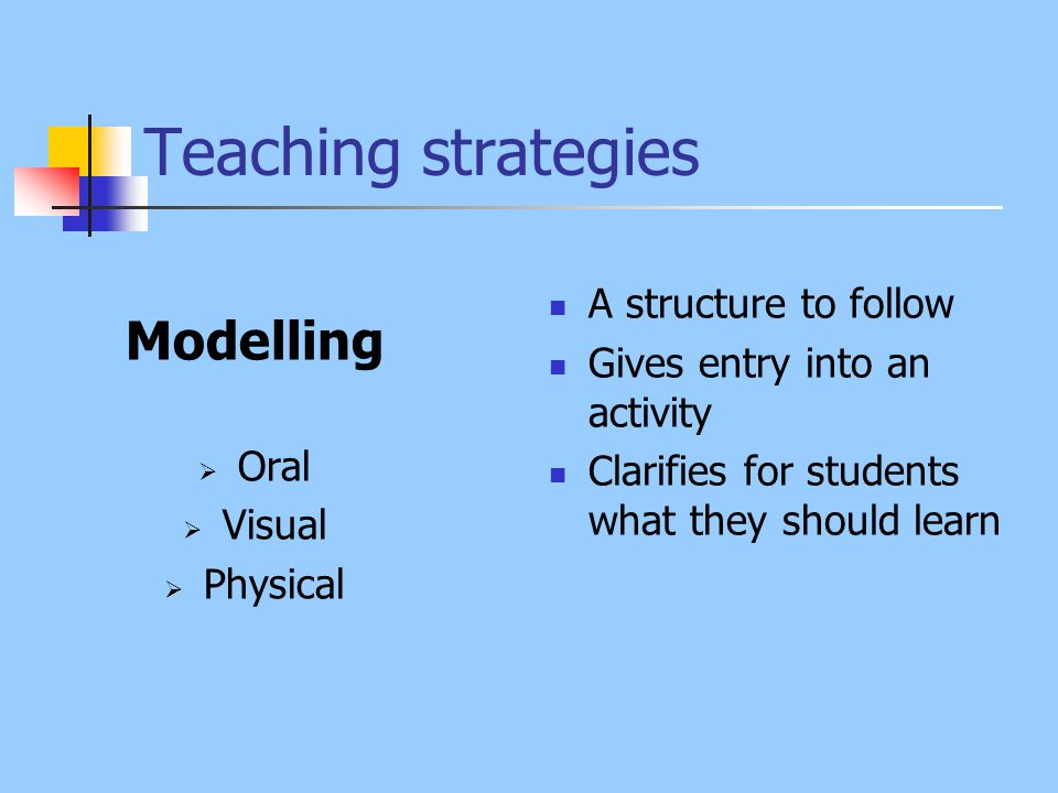 Teaching strategies Modelling  Oral  Visual  Physical A structure to follow Gives entry into an activity Clarifies for students what they should le