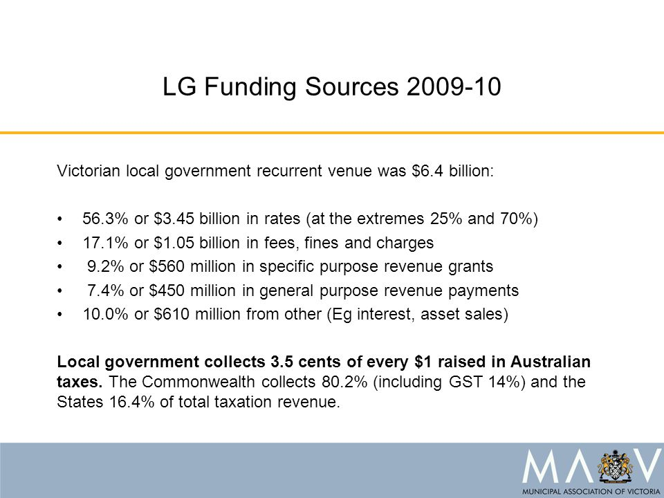 LG Funding Sources 2009-10 Victorian local government recurrent venue was $6.4 billion: 56.3% or $3.45 billion in rates (at the extremes 25% and 70%)