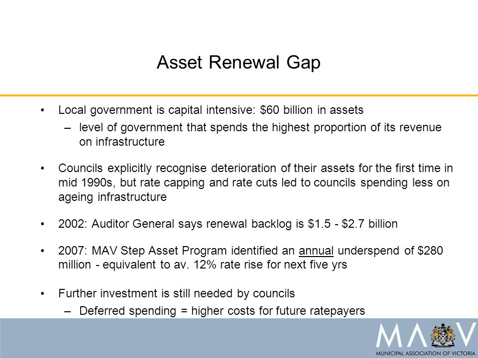 Asset Renewal Gap Local government is capital intensive: $60 billion in assets –level of government that spends the highest proportion of its revenue on infrastructure Councils explicitly recognise deterioration of their assets for the first time in mid 1990s, but rate capping and rate cuts led to councils spending less on ageing infrastructure 2002: Auditor General says renewal backlog is $1.5 - $2.7 billion 2007: MAV Step Asset Program identified an annual underspend of $280 million - equivalent to av.
