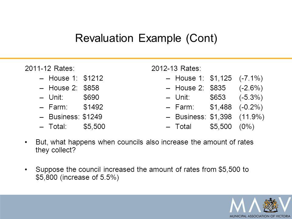 Revaluation Example (Cont) 2011-12 Rates: –House 1: $1212 –House 2: $858 –Unit: $690 –Farm: $1492 –Business: $1249 –Total: $5,500 2012-13 Rates: –Hous
