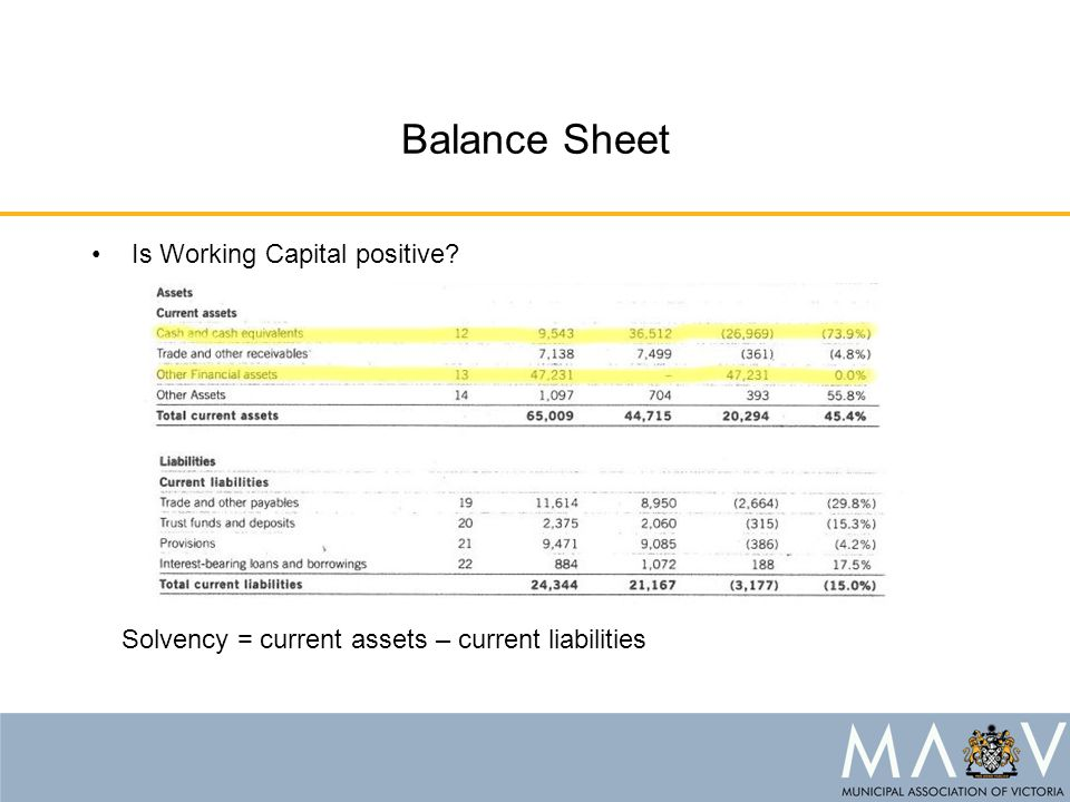 Balance Sheet Is Working Capital positive Solvency = current assets – current liabilities