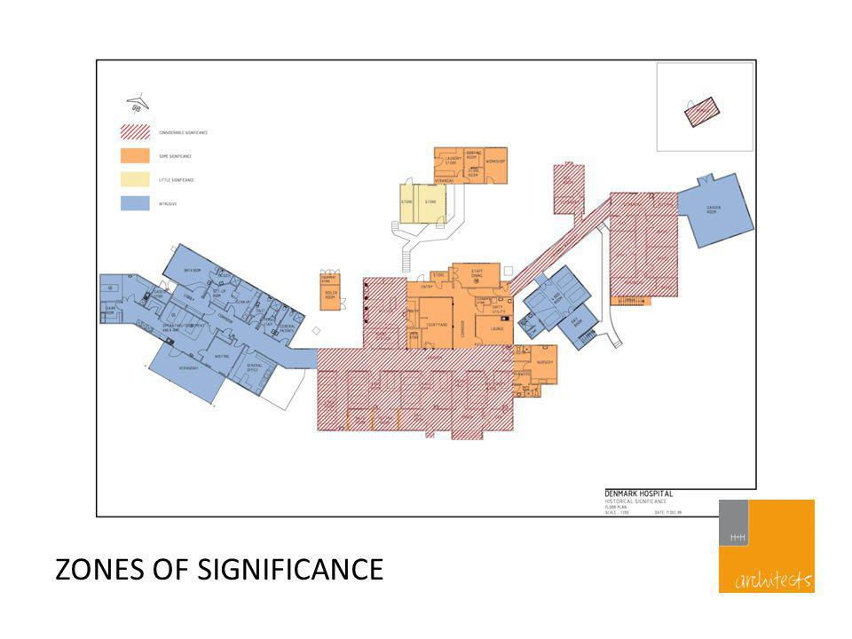 ZONES OF SIGNIFICANCE