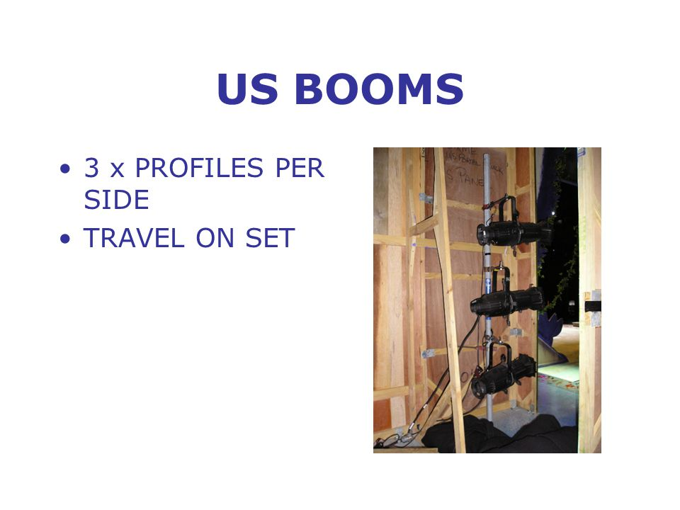 US BOOMS 3 x PROFILES PER SIDE TRAVEL ON SET