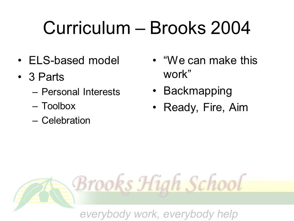 "Curriculum – Brooks 2004 ELS-based model 3 Parts –Personal Interests –Toolbox –Celebration ""We can make this work"" Backmapping Ready, Fire, Aim"