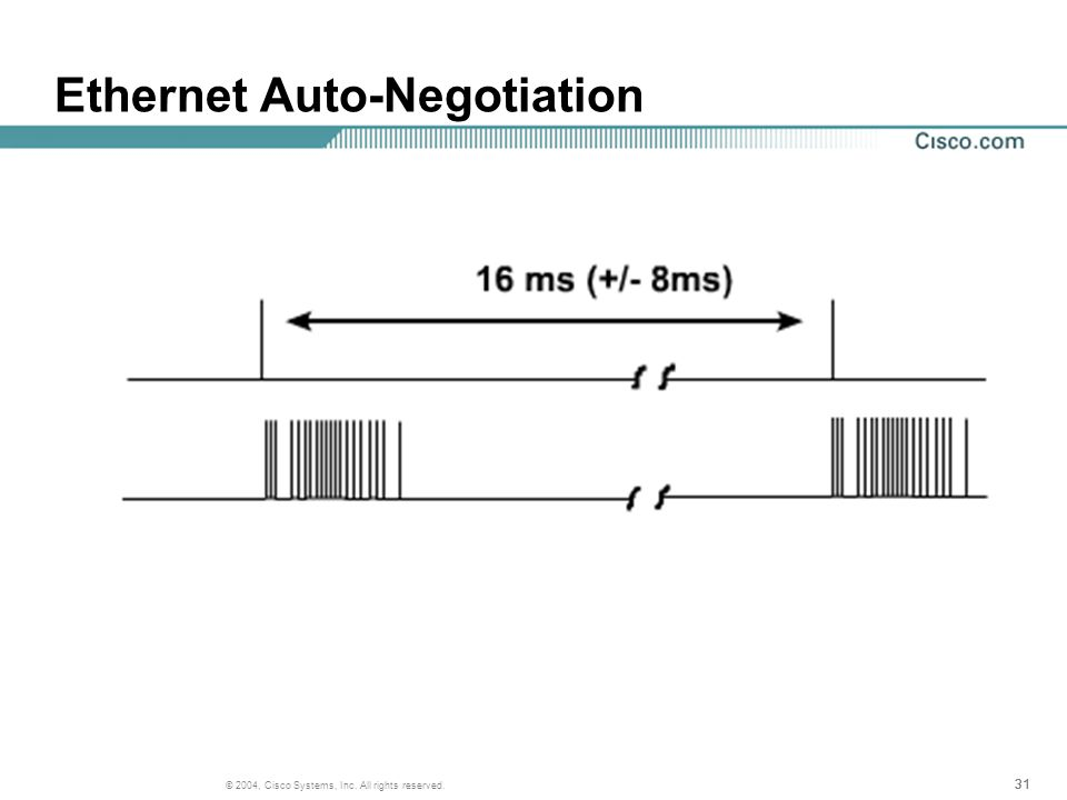 31 © 2004, Cisco Systems, Inc. All rights reserved. Ethernet Auto-Negotiation