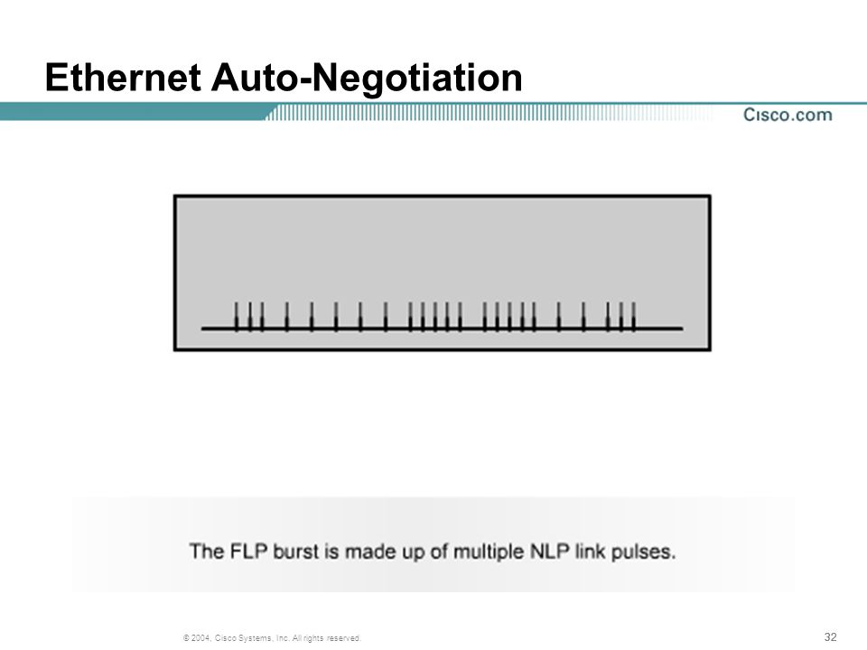 32 © 2004, Cisco Systems, Inc. All rights reserved. Ethernet Auto-Negotiation