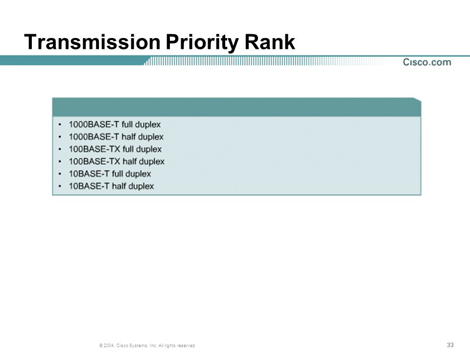 33 © 2004, Cisco Systems, Inc. All rights reserved. Transmission Priority Rank