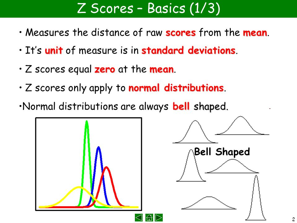 2 Z Scores – Basics (1/3) scoresmean Measures the distance of raw scores from the mean. unitstandard deviations It's unit of measure is in standard de