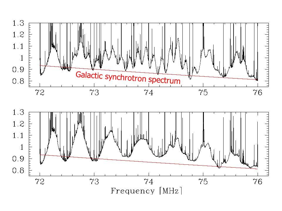 Galactic synchrotron spectrum