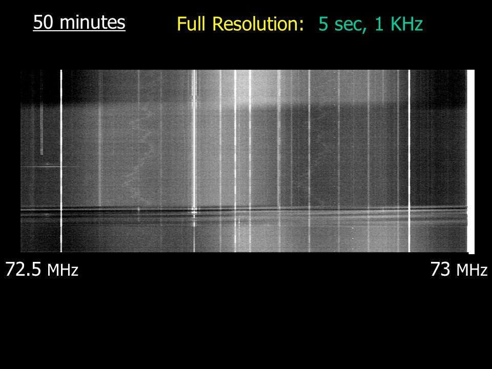72.5 MHz 73 MHz 50 minutes Full Resolution: 5 sec, 1 KHz