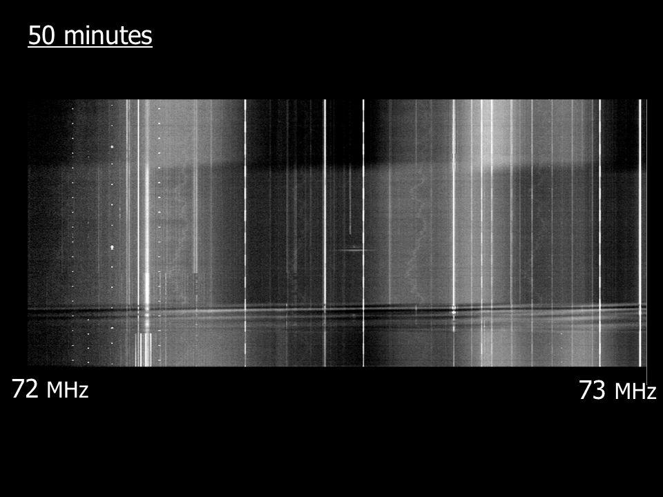 50 minutes 72 MHz 73 MHz