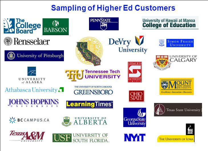 Sampling of Higher Ed Customers