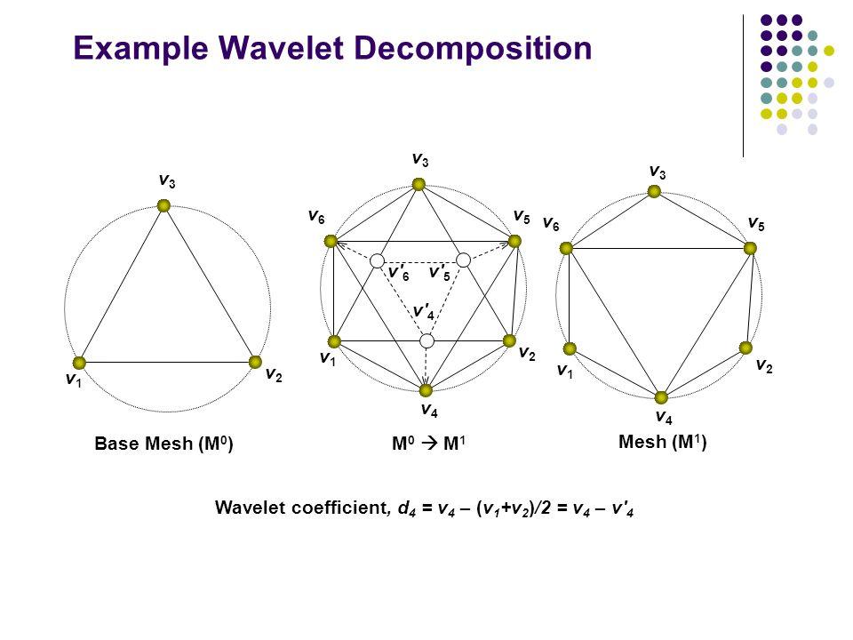 Example Wavelet Decomposition Base Mesh (M 0 ) Mesh (M 1 ) M0  M1M0  M1 v1v1 v2v2 v3v3 v1v1 v2v2 v3v3 v1v1 v2v2 v3v3 v4v4 v5v5 v6v6 v4v4 v5v5 v6v6 Wavelet coefficient, d 4 = v 4 – (v 1 +v 2 )/2 = v 4 – v′ 4 v′ 4 v′ 5 v′6v′6