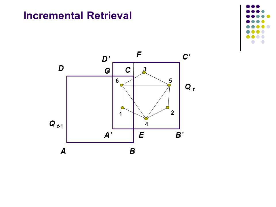 Incremental Retrieval 1 2 3 4 56 Q t-1 Q t AB C D A'B' C' D' E F G