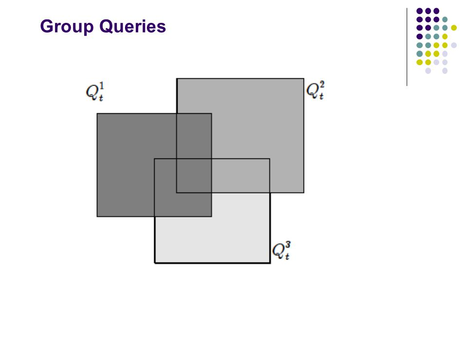 Group Queries