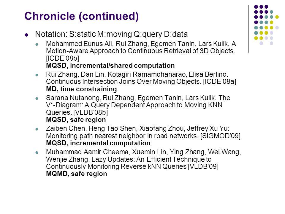 Chronicle (continued) Notation: S:static M:moving Q:query D:data Mohammed Eunus Ali, Rui Zhang, Egemen Tanin, Lars Kulik.