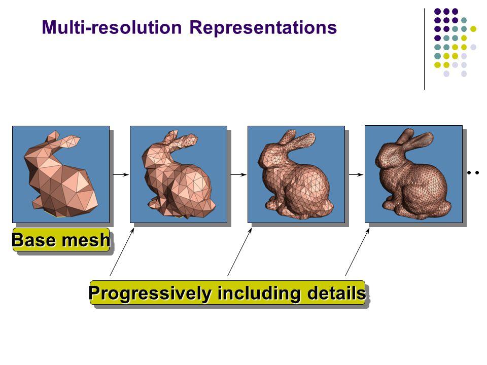 Multi-resolution Representations Base mesh Progressively including details