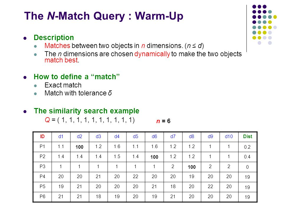 The N-Match Query : Warm-Up Description Matches between two objects in n dimensions.