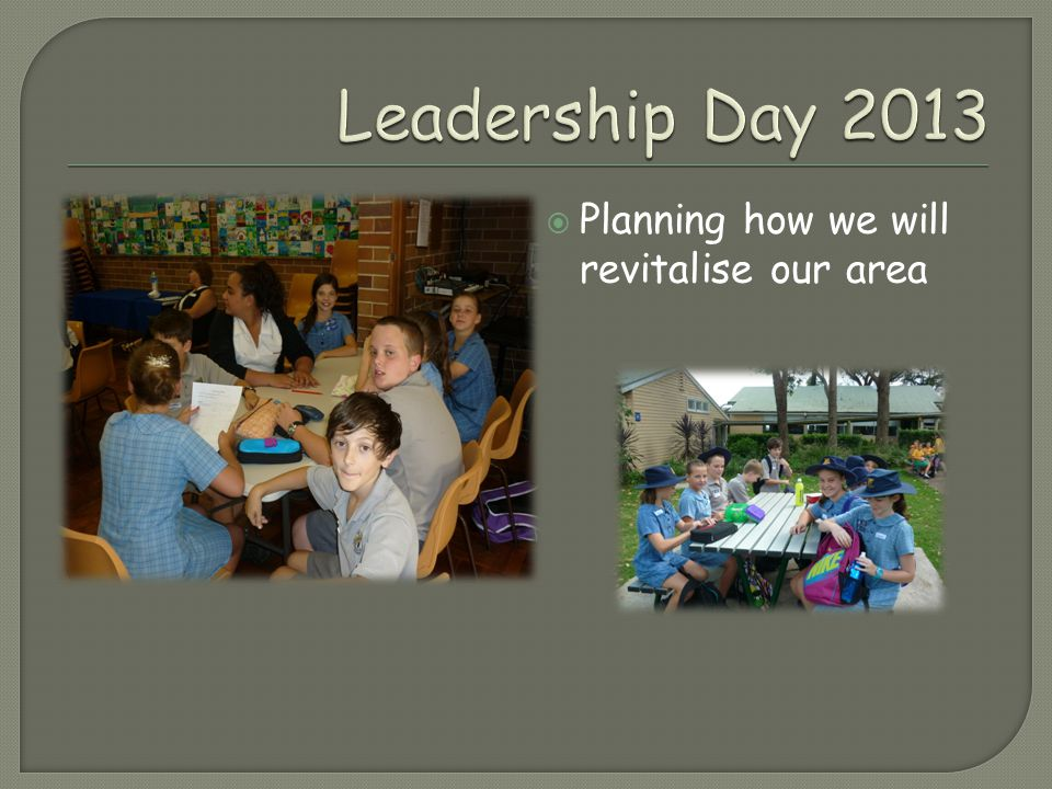  Leaders planning at school  Plenty of ideas to make this a useful area