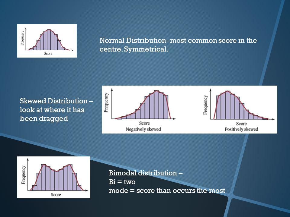 Normal Distribution- most common score in the centre.
