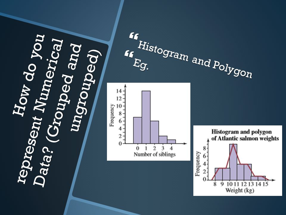 How do you represent Numerical Data? (Grouped and ungrouped)  Histogram and Polygon  Eg.