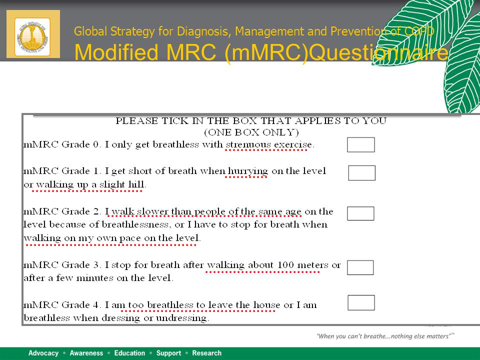 Global Strategy for Diagnosis, Management and Prevention of COPD Modified MRC (mMRC)Questionnaire