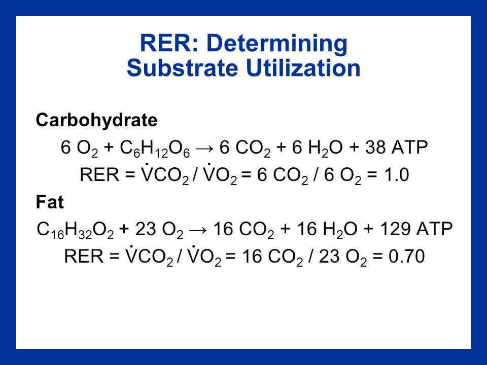 RER: Determining Substrate Utilization Carbohydrate 6 O 2 + C 6 H 12 O 6 → 6 CO 2 + 6 H 2 O + 38 ATP RER = VCO 2 / VO 2 = 6 CO 2 / 6 O 2 = 1.0 Fat C 1
