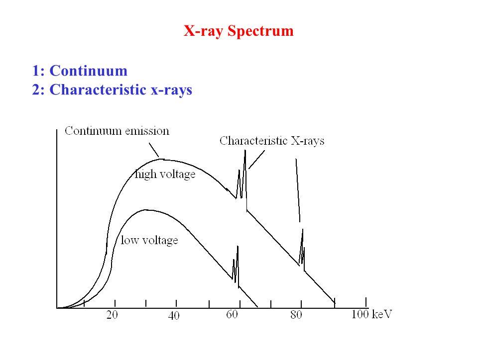 1: Continuum 2: Characteristic x-rays X-ray Spectrum