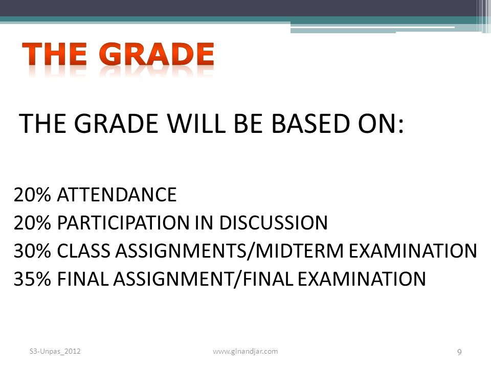 THE GRADE WILL BE BASED ON: 20% ATTENDANCE 20%PARTICIPATION IN DISCUSSION 30% CLASS ASSIGNMENTS/MIDTERM EXAMINATION 35% FINAL ASSIGNMENT/FINAL EXAMINATION www.ginandjar.com 9 S3-Unpas_2012