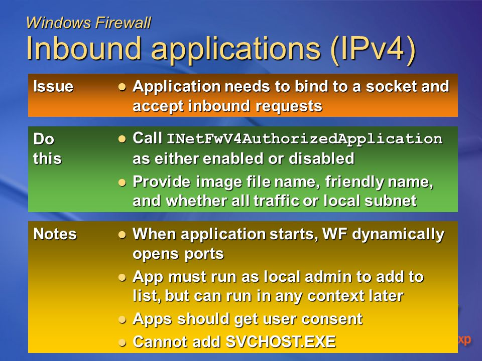 Windows Firewall Inbound applications (IPv4) Issue Application needs to bind to a socket and accept inbound requests Application needs to bind to a socket and accept inbound requests Do this Call INetFwV4AuthorizedApplication as either enabled or disabled Call INetFwV4AuthorizedApplication as either enabled or disabled Provide image file name, friendly name, and whether all traffic or local subnet Provide image file name, friendly name, and whether all traffic or local subnet Notes When application starts, WF dynamically opens ports When application starts, WF dynamically opens ports App must run as local admin to add to list, but can run in any context later App must run as local admin to add to list, but can run in any context later Apps should get user consent Apps should get user consent Cannot add SVCHOST.EXE Cannot add SVCHOST.EXE