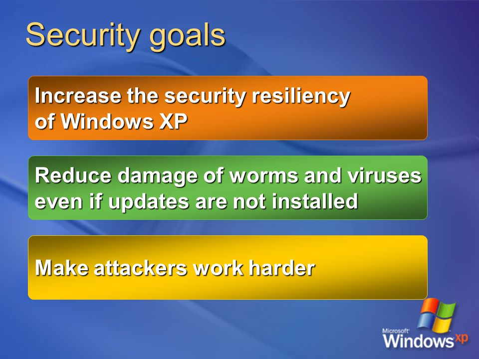 Security goals Increase the security resiliency of Windows XP Reduce damage of worms and viruses even if updates are not installed Make attackers work harder