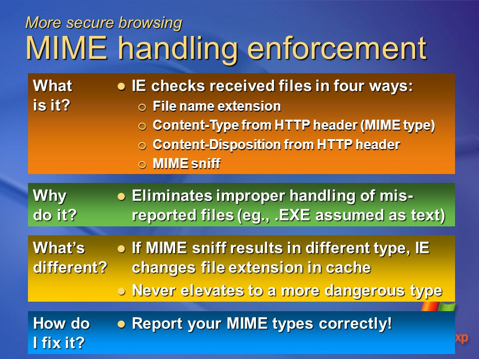 More secure browsing MIME handling enforcement What is it.
