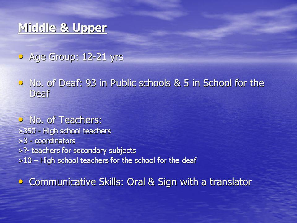 Middle & Upper Age Group: 12-21 yrs Age Group: 12-21 yrs No. of Deaf: 93 in Public schools & 5 in School for the Deaf No. of Deaf: 93 in Public school