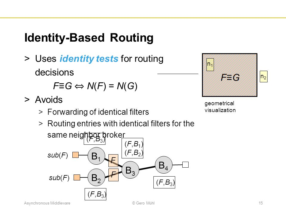 Asynchronous Middleware© Gero Mühl15 Identity-Based Routing  Uses identity tests for routing decisions F≡G ⇔ N(F) = N(G)  Avoids  Forwarding of ide