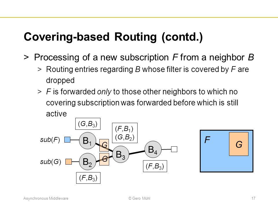 Asynchronous Middleware© Gero Mühl17 Covering-based Routing (contd.) B4B4 B1B1 B2B2 B3B3 (F,B3)(F,B3) (F,B1)(F,B1) sub(F) (G,B3)(G,B3) (F,B3)(F,B3) G