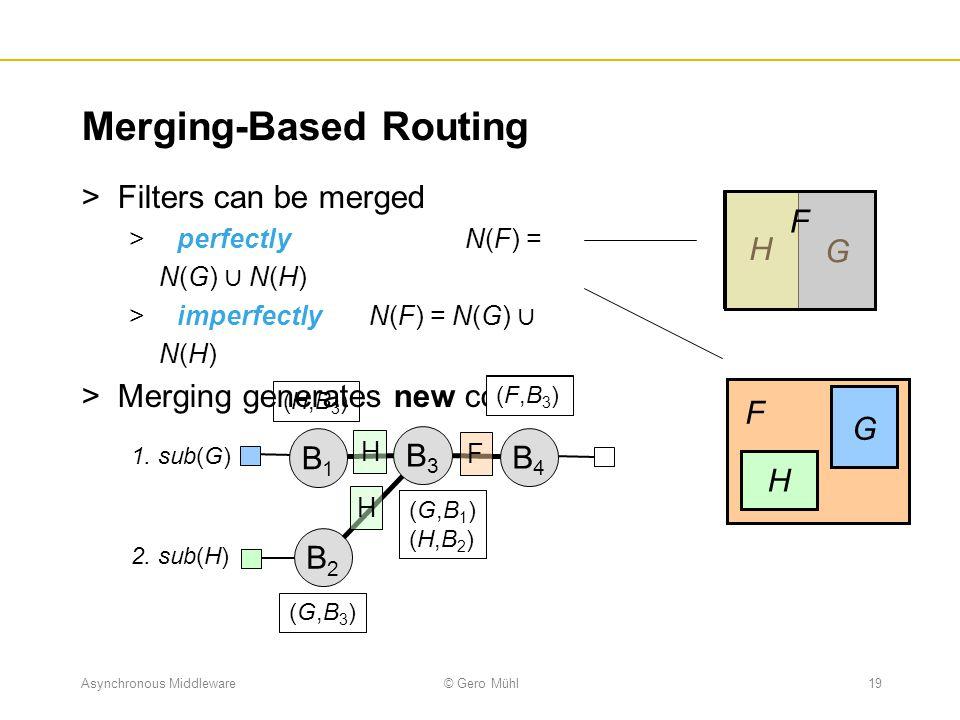 Asynchronous Middleware© Gero Mühl19 Merging-Based Routing  Filters can be merged  perfectlyN(F) = N(G) ∪ N(H)  imperfectlyN(F) = N(G) ∪ N(H)  Mer