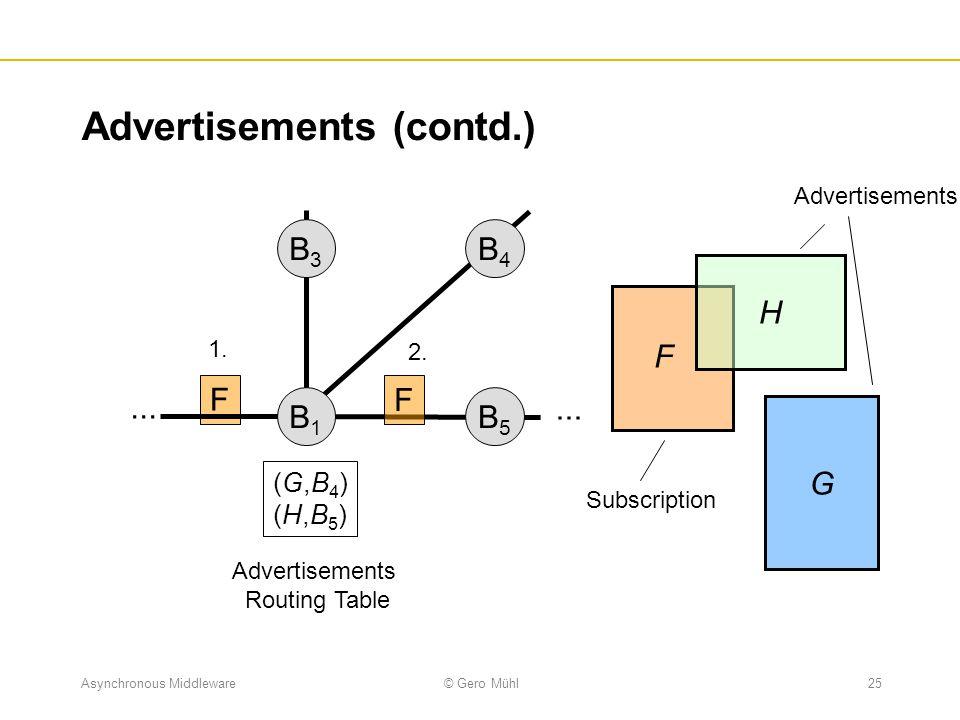 Asynchronous Middleware© Gero Mühl25 Advertisements (contd.) G F F (G,B4)(H,B5)(G,B4)(H,B5) Advertisements Routing Table B4B4 B1B1 B3B3 B5B5 F H... 1.