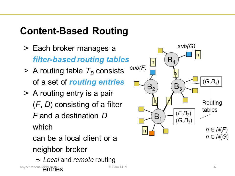 Asynchronous Middleware© Gero Mühl6 Content-Based Routing  Each broker manages a filter-based routing tables  A routing table T B consists of a set