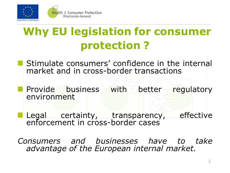 3 Why EU legislation for consumer protection .
