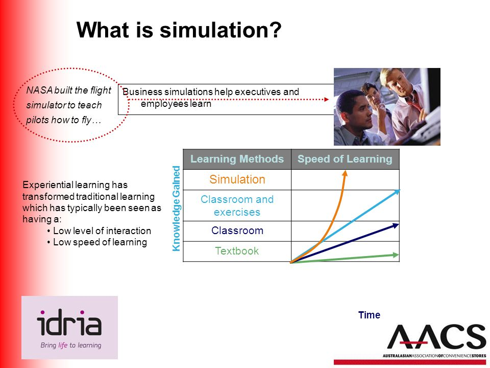 What is simulation? Business simulations help executives and employees learn NASA built the flight simulator to teach pilots how to fly… Experiential