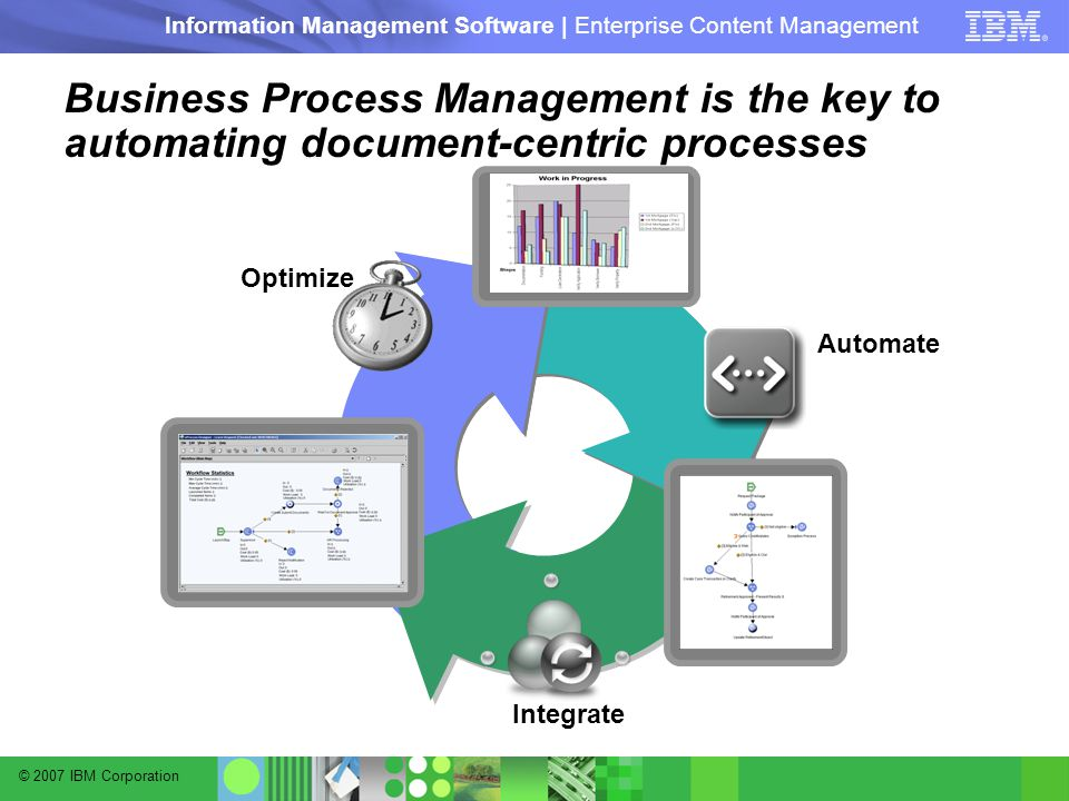© 2007 IBM Corporation Information Management Software | Enterprise Content Management Business Process Management is the key to automating document-c