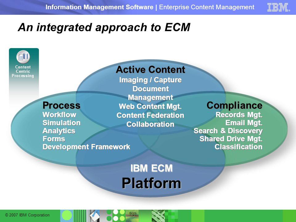 © 2007 IBM Corporation Information Management Software | Enterprise Content Management An integrated approach to ECM IBM ECM Platform Active Content Imaging / Capture Document Management Web Content Mgt.