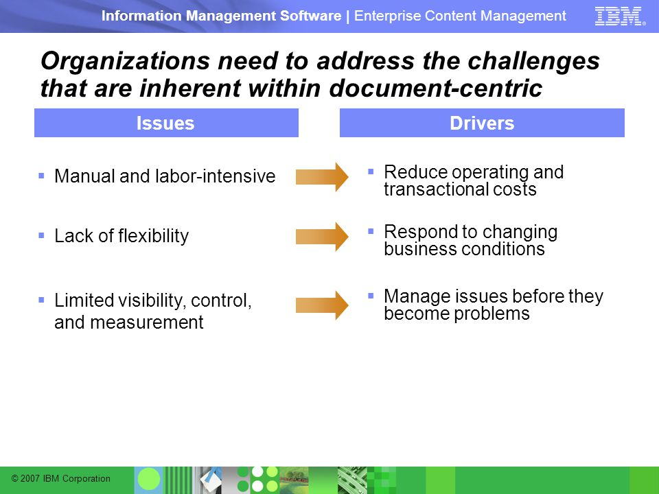 © 2007 IBM Corporation Information Management Software | Enterprise Content Management Organizations need to address the challenges that are inherent within document-centric processes IssuesDrivers  Manual and labor-intensive  Lack of flexibility  Limited visibility, control, and measurement  Reduce operating and transactional costs  Respond to changing business conditions  Manage issues before they become problems