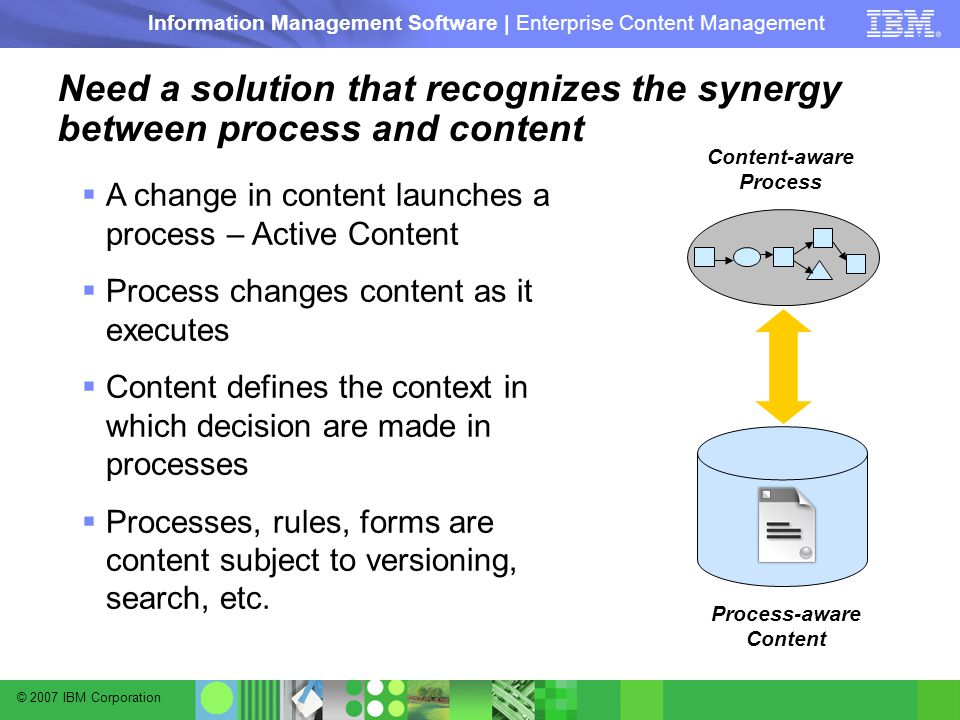 © 2007 IBM Corporation Information Management Software | Enterprise Content Management Need a solution that recognizes the synergy between process and content  A change in content launches a process – Active Content  Process changes content as it executes  Content defines the context in which decision are made in processes  Processes, rules, forms are content subject to versioning, search, etc.