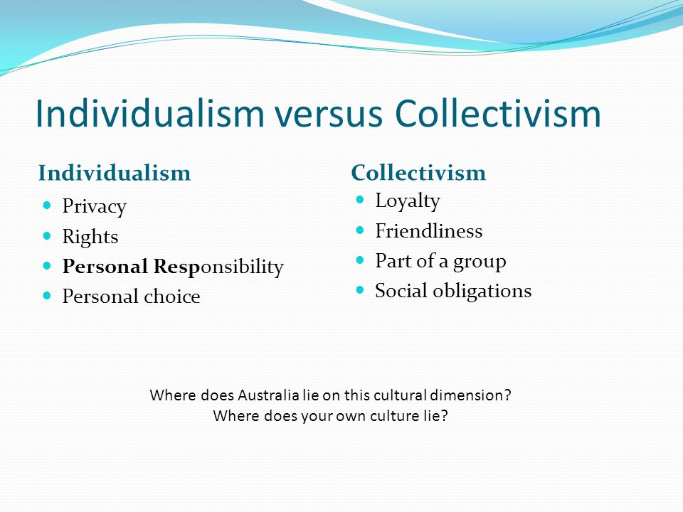 Individualism versus Collectivism Individualism Collectivism Privacy Rights Personal Responsibility Personal choice Loyalty Friendliness Part of a group Social obligations Where does Australia lie on this cultural dimension.