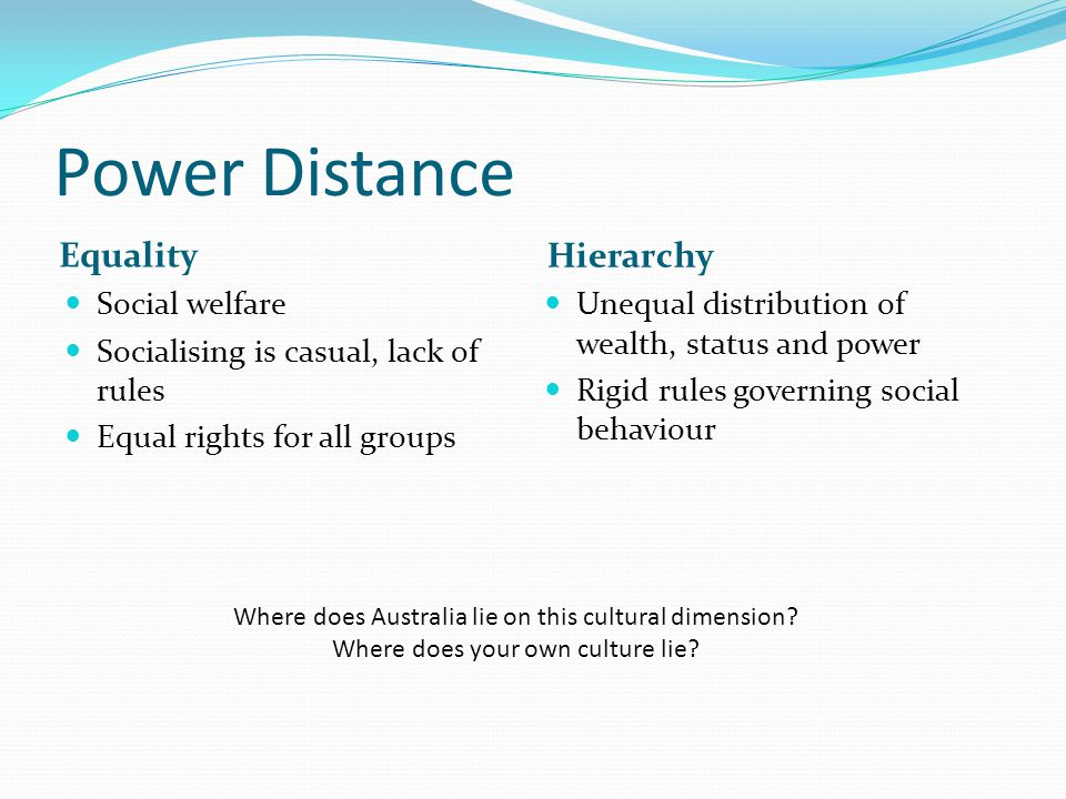Power Distance Equality Hierarchy Social welfare Socialising is casual, lack of rules Equal rights for all groups Unequal distribution of wealth, status and power Rigid rules governing social behaviour Where does Australia lie on this cultural dimension.